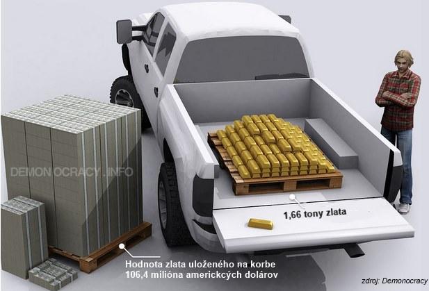 Hotovosť neslúži len pre drogových dílerov, hlavne ak musíme banke platiť za to, že v nej môžeme mať svoje peniaze