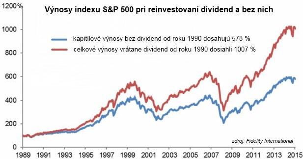 Ideálna dlhodobá investícia: Už žiadne akcie ani zlato, najlepšie zhodnocujú luxusné kabelky