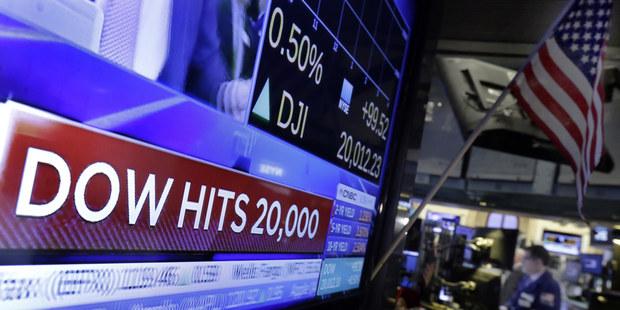 Historické fakty: Americký trh dokazuje, že nie všetko je celkom intuitívne