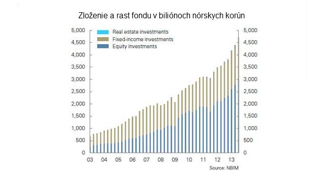 Slovenka v Nrsku: tt masovo pumpuje peniaze