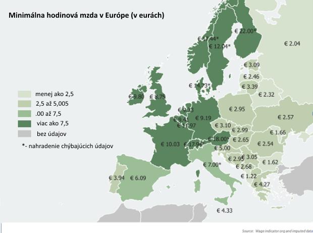 520 v hrubom: Minimálna mzda na Slovensku patrí k najnižším v Európe
