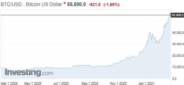 btc mokesčių programinė įranga bitcoin gold chart tradingview