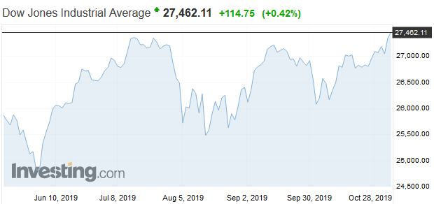 Na Wall Street je to dnes iracionálne, ale rovnako nerozumne sa správa aj zlato