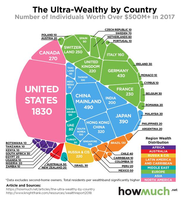 Mapa sveta trocha inak: Kde žije najviac superboháčov