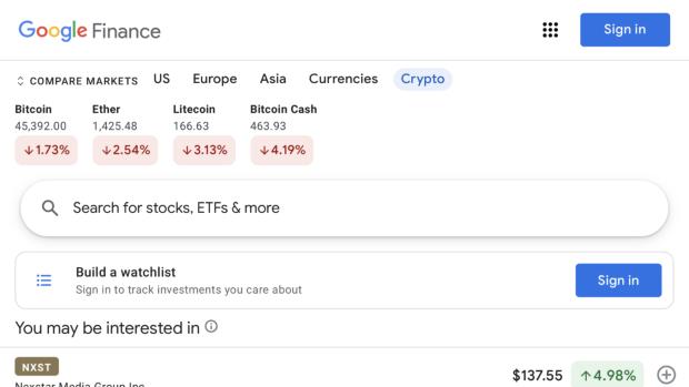 Zlato je mŕtve: Miliardári vsádzajú na bitcoiny