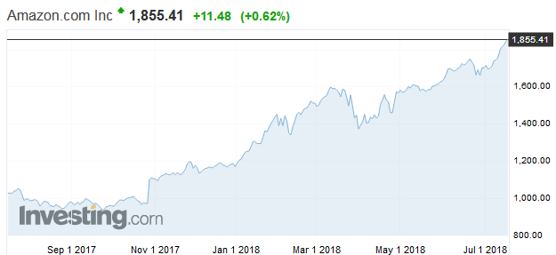 Je tak bohatý, že by si mohol kúpiť niekoľko svetových akciových trhov