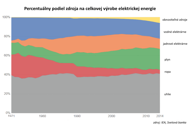 Klimatická ľahostajnosť: Čím jasnejší dopad, tým väčšie výzvy