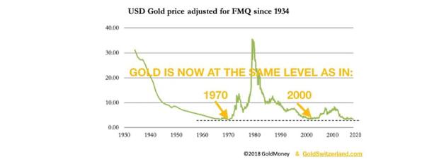 Neuveriteľne nudná investícia: Prečo nakupovať zlato, keď existujú bitcoiny a Tesla
