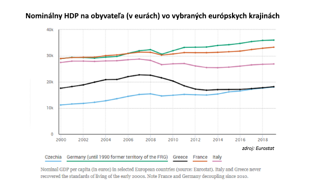 Koronadepresia: Južná Európa sa už nikdy neobnoví