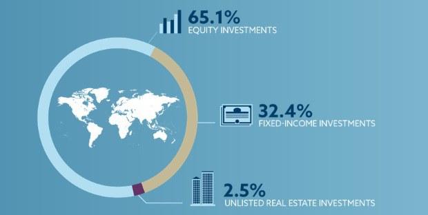 Národ boháčov: Ako bežným ľuďom pomohol rast ceny akcií a posilňovanie eura