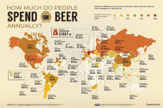 Koľko? Svetový index piva 2021 vtroch grafoch