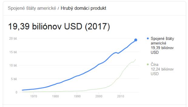 Ďalšia recesia ako samonaplňujúce proroctvo