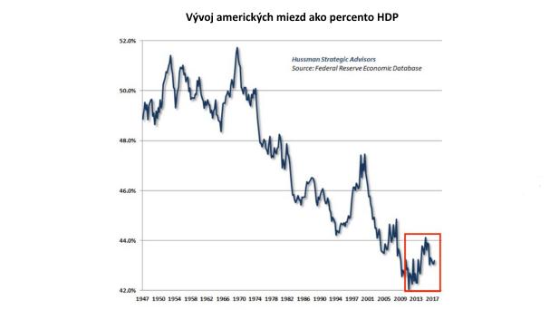 Ekonomická pyramída: Akciovému trhu hrozí kolaps, prečo to ale nevidíme?
