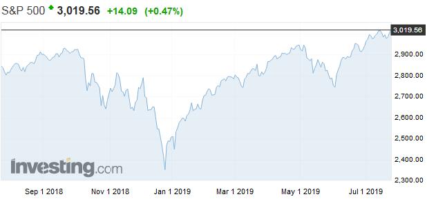 JP Morgan varuje: Veľký výpredaj amerických akcií už v tomto štvrťroku