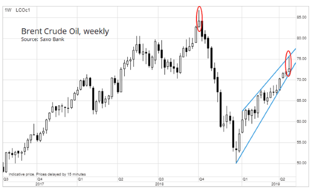 USA sa snažia stiahnuť iránsku ropu z trhu