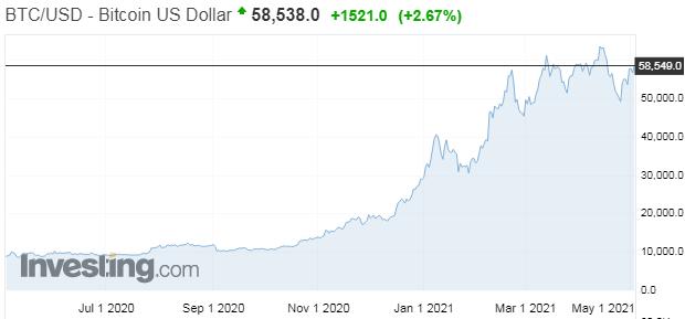 Charlie Munger: Bitcoiny sú nechutné a v rozpore so záujmami civilizácie