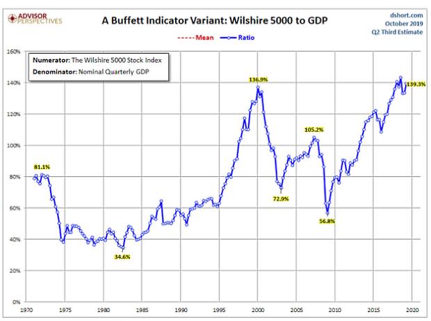 Jediný graf: Prečo tí opatrní starci sedia na hromade hotovosti