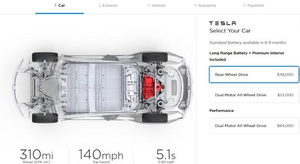 Model 3: Dráma menom Tesla pokračuje